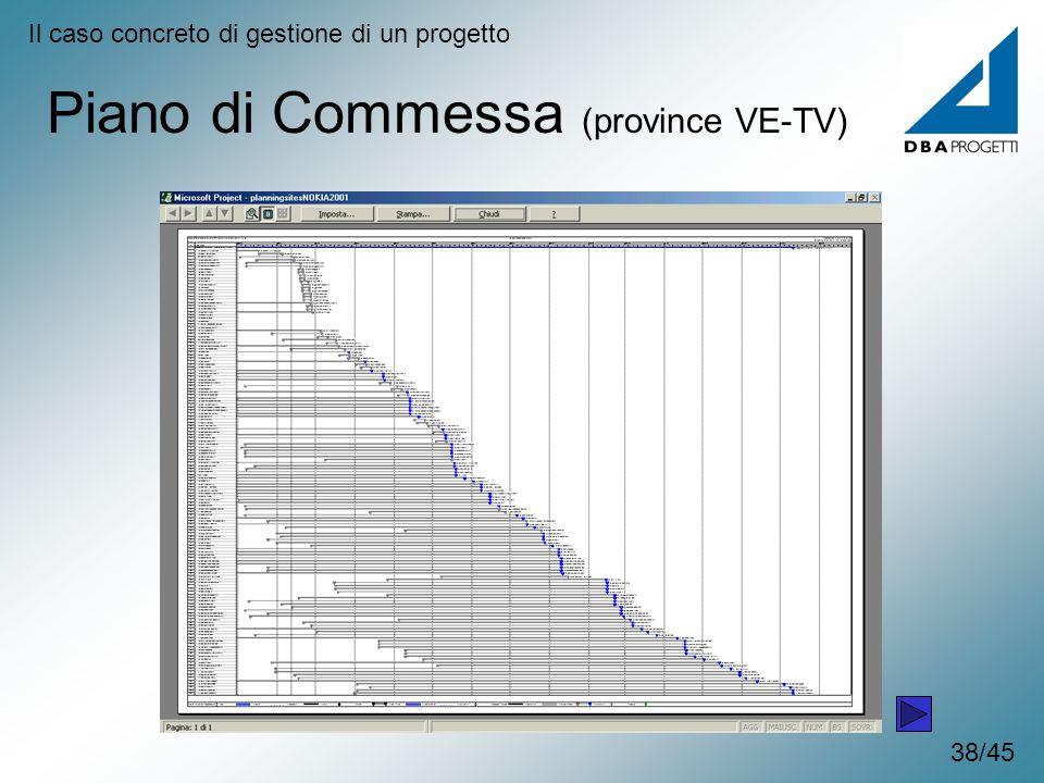Piano di Commessa (province VE-TV) Il caso concreto di gestione di un progetto 38/45
