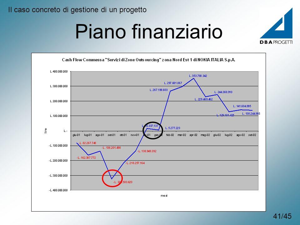 Piano finanziario Il caso concreto di gestione di un progetto 41/45