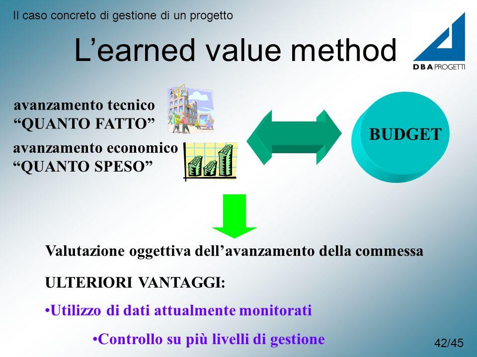 Learned value method BUDGET Valutazione oggettiva dellavanzamento della commessa Utilizzo di dati attualmente monitorati Controllo su più livelli di g