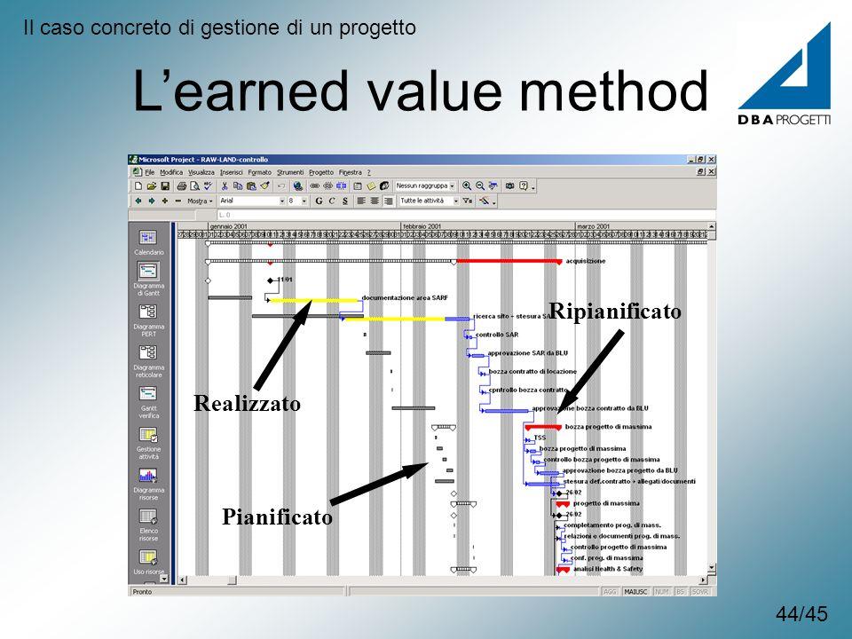Realizzato Pianificato Ripianificato Learned value method Il caso concreto di gestione di un progetto 44/45