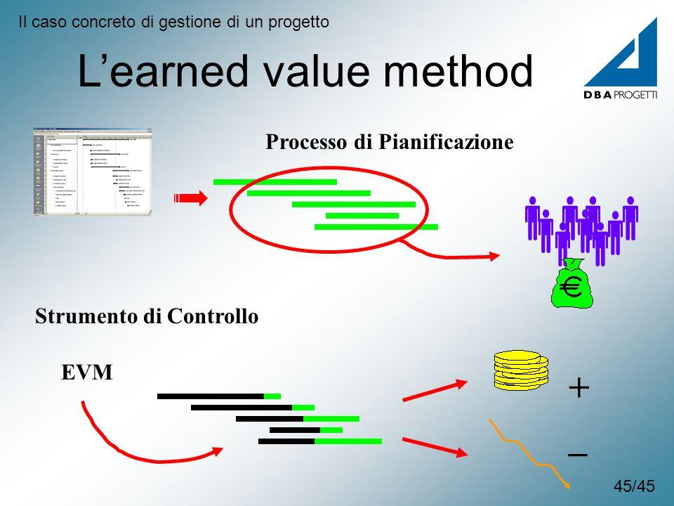 Learned value method EVM Processo di Pianificazione Strumento di Controllo + _ Il caso concreto di gestione di un progetto 45/45