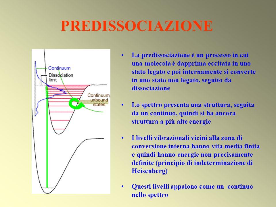 PREDISSOCIAZIONE La predissociazione è un processo in cui una molecola è dapprima eccitata in uno stato legato e poi internamente si converte in uno s