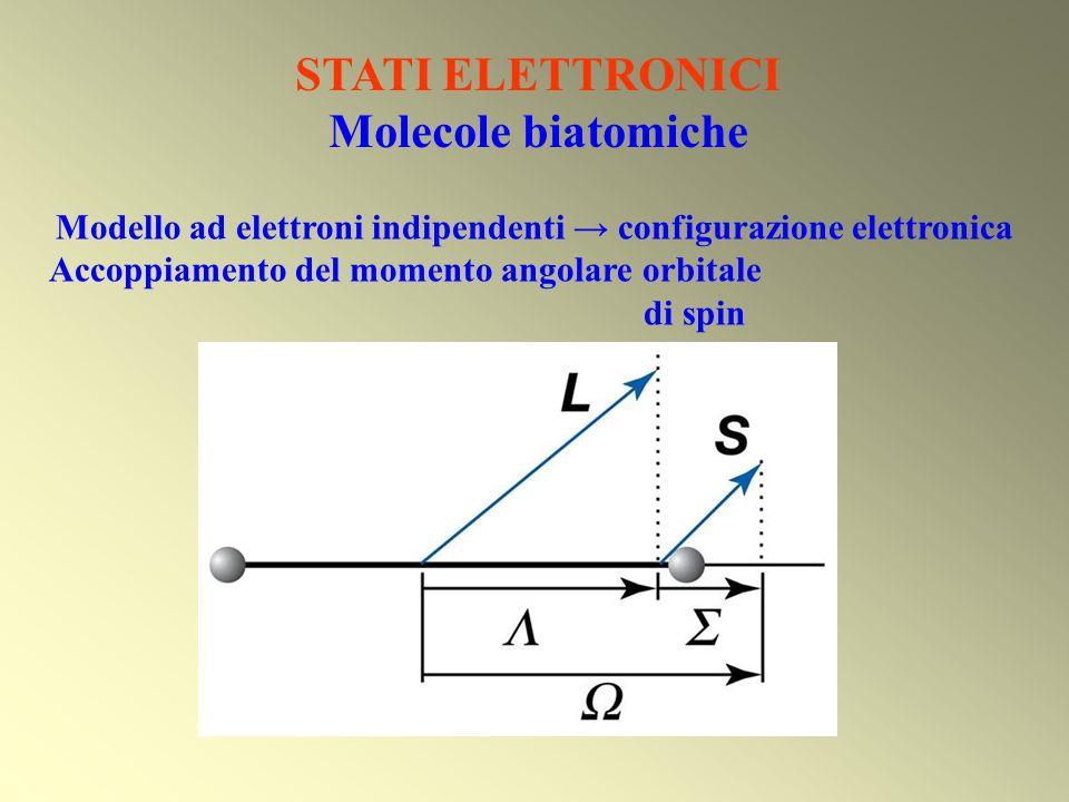 Orbitale atomico Stato elettronico l = 0 sL = 0 S = 1 p = 1 P = 2 d = 2 D Orbitale molecolare Stato elettronico λ = 0 σΛ = 0 Σ = 1 π = 1 Π = 2 δ = 2 Δ STATI ELETTRONICI