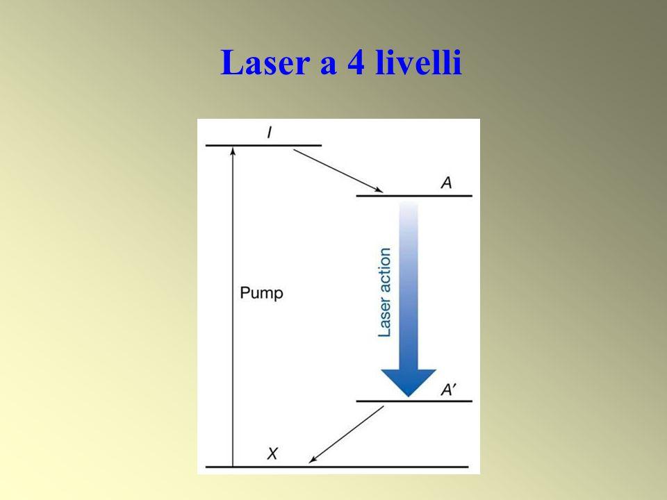 Laser a 4 livelli