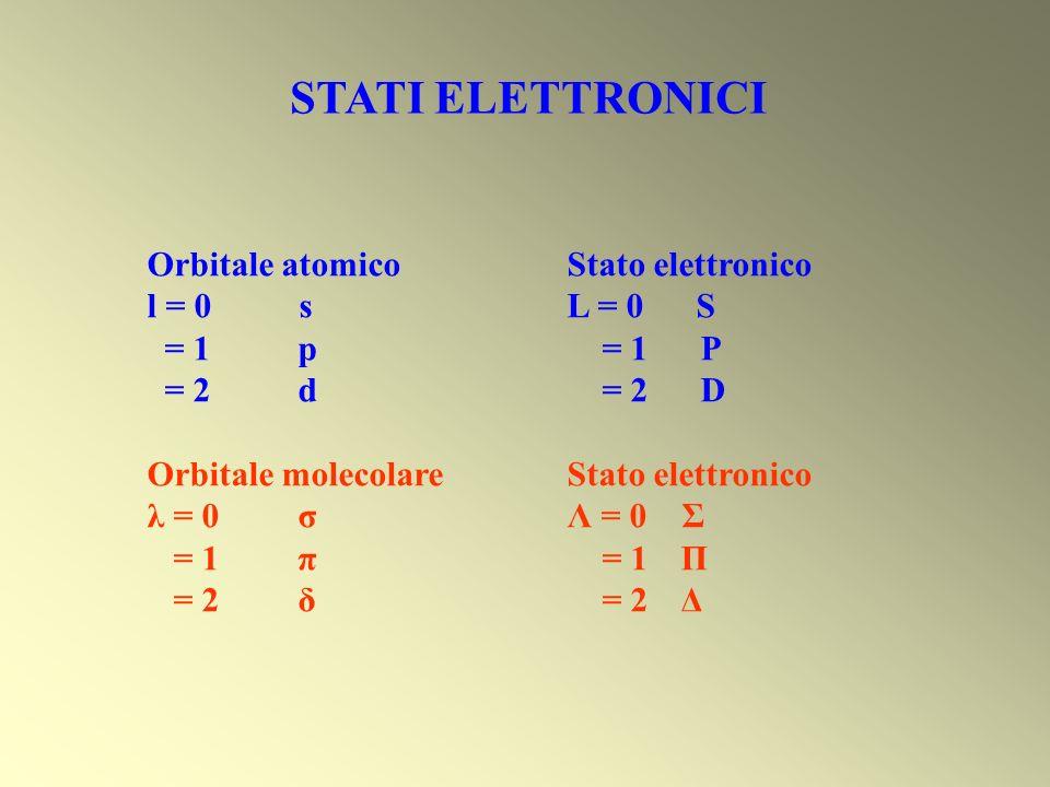 Orbitale atomico Stato elettronico l = 0 sL = 0 S = 1 p = 1 P = 2 d = 2 D Orbitale molecolare Stato elettronico λ = 0 σΛ = 0 Σ = 1 π = 1 Π = 2 δ = 2 Δ