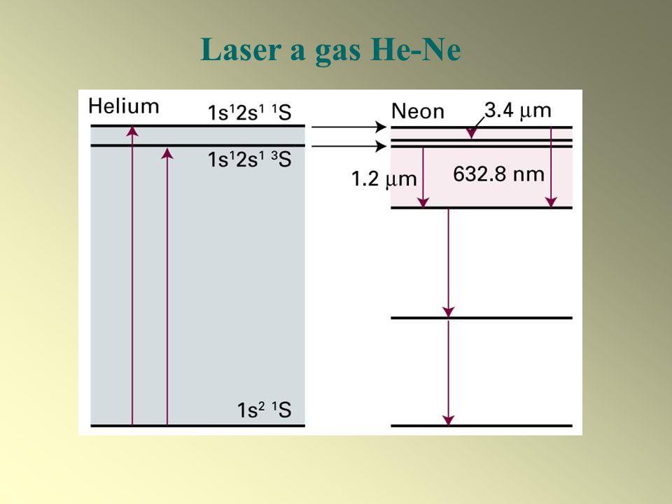 Laser a gas He-Ne