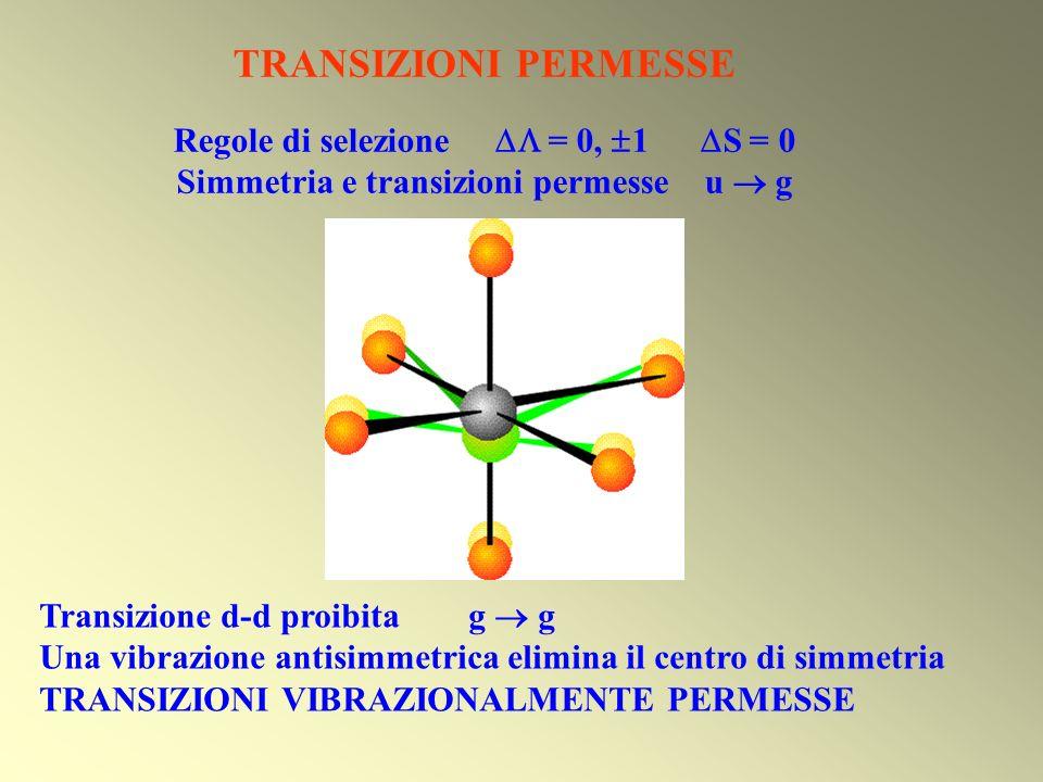 TRANSIZIONI PERMESSE Regole di selezione = 0, 1 S = 0 Simmetria e transizioni permesse u g Transizione d-d proibita g g Una vibrazione antisimmetrica