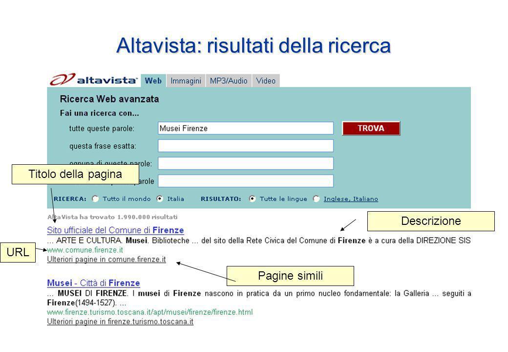 Altavista: risultati della ricerca Pagine simili Descrizione Titolo della pagina URL