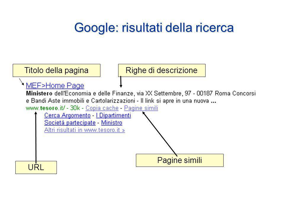 Google: risultati della ricerca Titolo della paginaRighe di descrizione URL Pagine simili