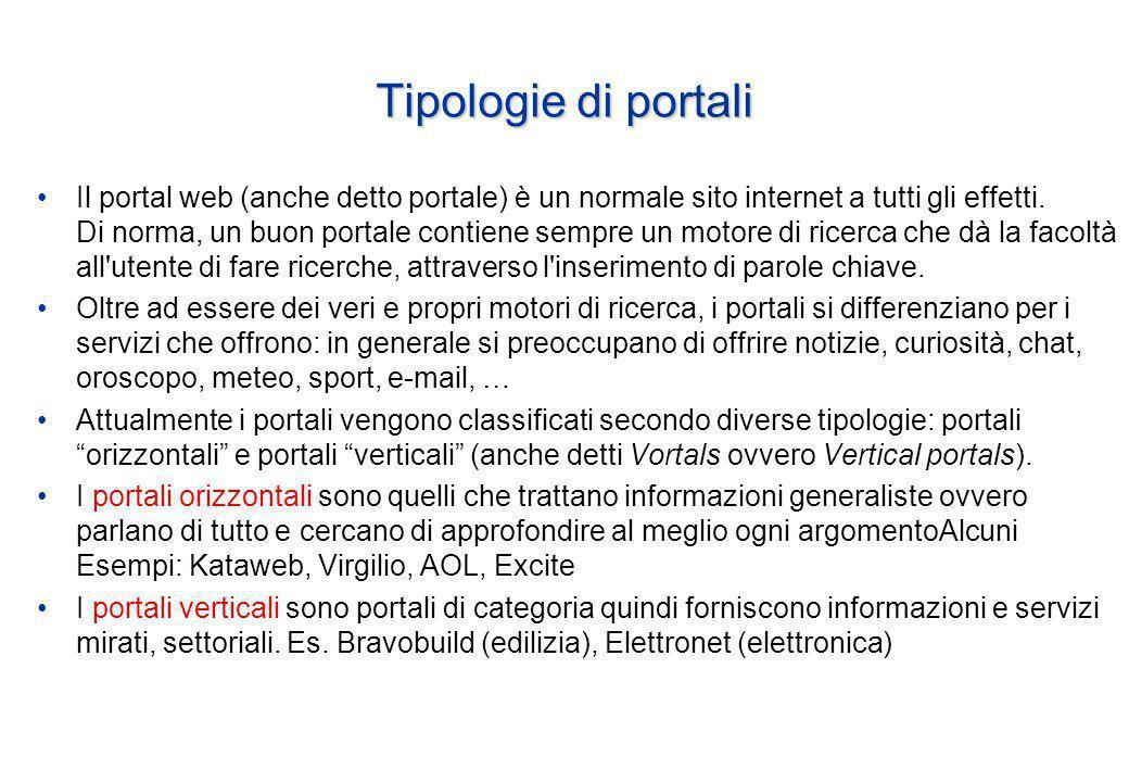 Tipologie di portali Il portal web (anche detto portale) è un normale sito internet a tutti gli effetti.