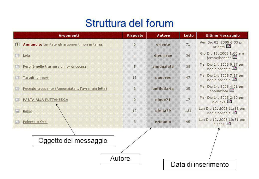 Struttura del forum Oggetto del messaggio Autore Data di inserimento