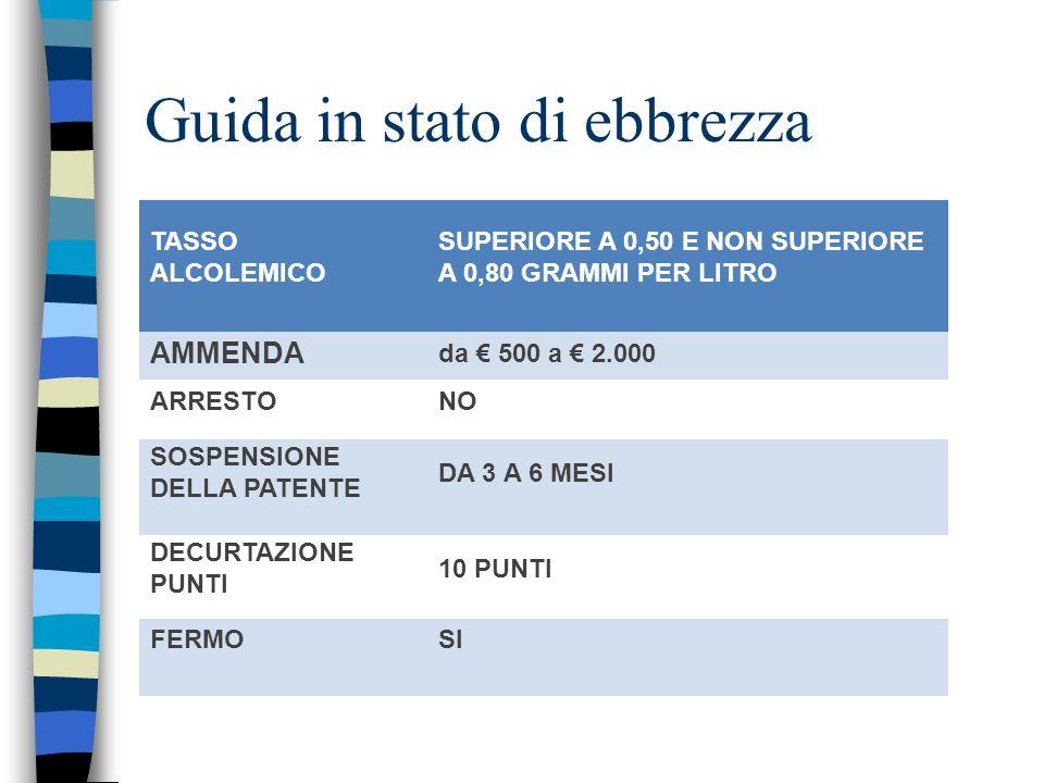 Guida in stato di ebbrezza TASSO ALCOLEMICO SUPERIORE A 0,50 E NON SUPERIORE A 0,80 GRAMMI PER LITRO AMMENDA da 500 a 2.000 ARRESTONO SOSPENSIONE DELL