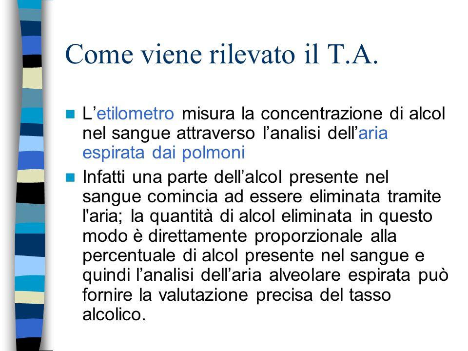 Come viene rilevato il T.A. Letilometro misura la concentrazione di alcol nel sangue attraverso lanalisi dellaria espirata dai polmoni Infatti una par