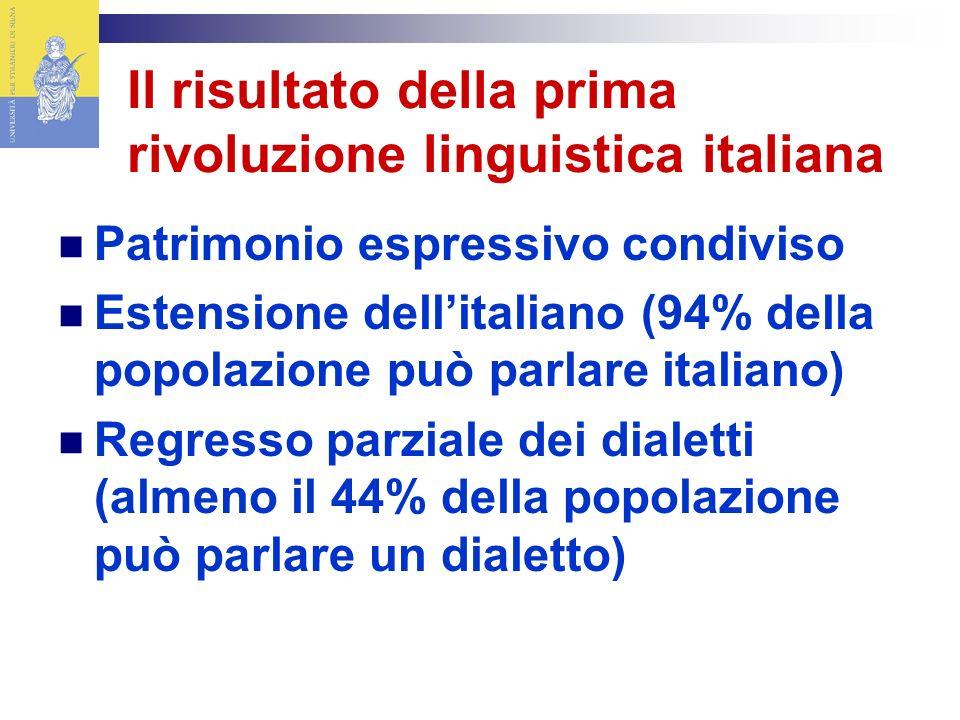 Il risultato della prima rivoluzione linguistica italiana Patrimonio espressivo condiviso Estensione dellitaliano (94% della popolazione può parlare italiano) Regresso parziale dei dialetti (almeno il 44% della popolazione può parlare un dialetto)