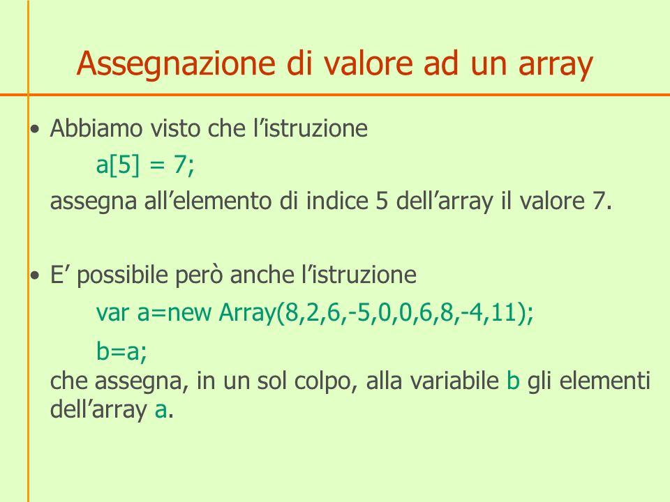 Assegnazione di valore ad un array Abbiamo visto che listruzione a[5] = 7; assegna allelemento di indice 5 dellarray il valore 7.