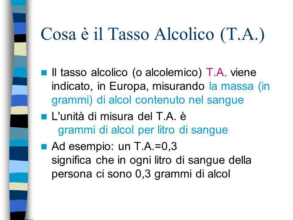 Cosa è il Tasso Alcolico (T.A.) Il tasso alcolico (o alcolemico) T.A. viene indicato, in Europa, misurando la massa (in grammi) di alcol contenuto nel