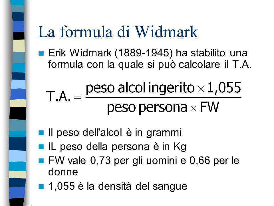 La formula di Widmark Erik Widmark (1889-1945) ha stabilito una formula con la quale si può calcolare il T.A. Il peso dell'alcol è in grammi IL peso d
