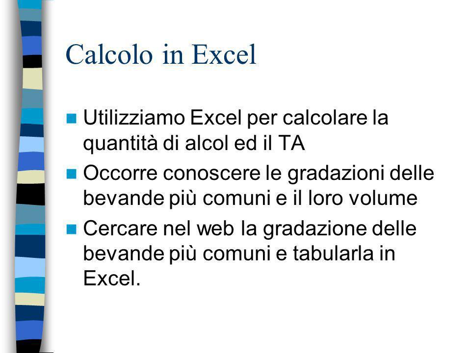 Calcolo in Excel Utilizziamo Excel per calcolare la quantità di alcol ed il TA Occorre conoscere le gradazioni delle bevande più comuni e il loro volu