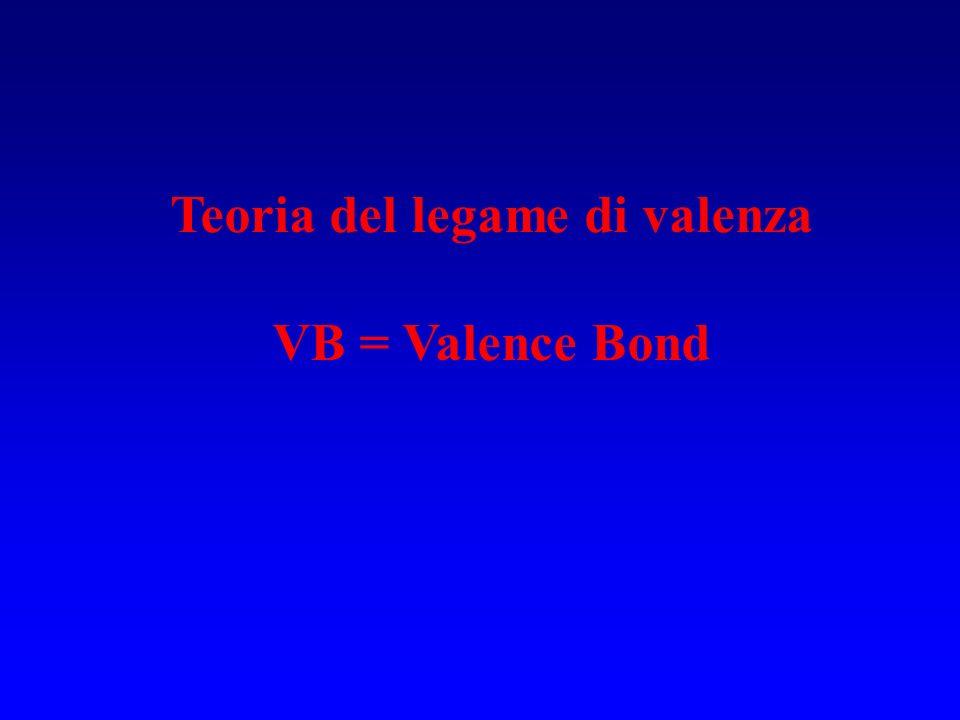 Teoria del legame di valenza VB = Valence Bond
