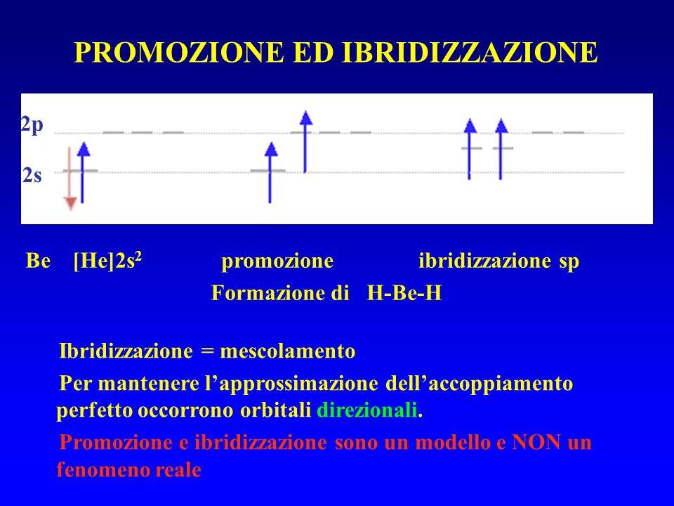 PROMOZIONE ED IBRIDIZZAZIONE 2p 2s Be [He]2s 2 promozione ibridizzazione sp Formazione di H-Be-H Ibridizzazione = mescolamento Per mantenere lapprossi
