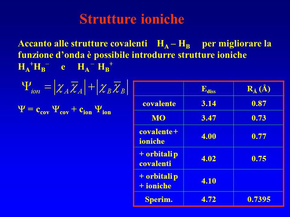 Strutture ioniche Accanto alle strutture covalenti H A – H B per migliorare la funzione donda è possibile introdurre strutture ioniche H A + H B e H A