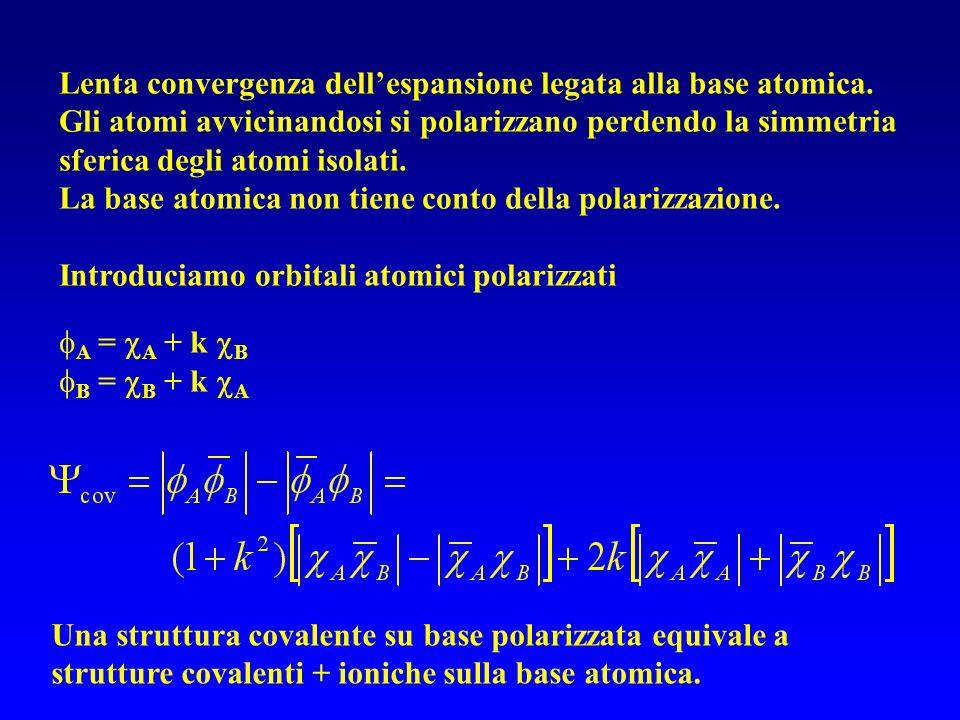 Lenta convergenza dellespansione legata alla base atomica. Gli atomi avvicinandosi si polarizzano perdendo la simmetria sferica degli atomi isolati. L