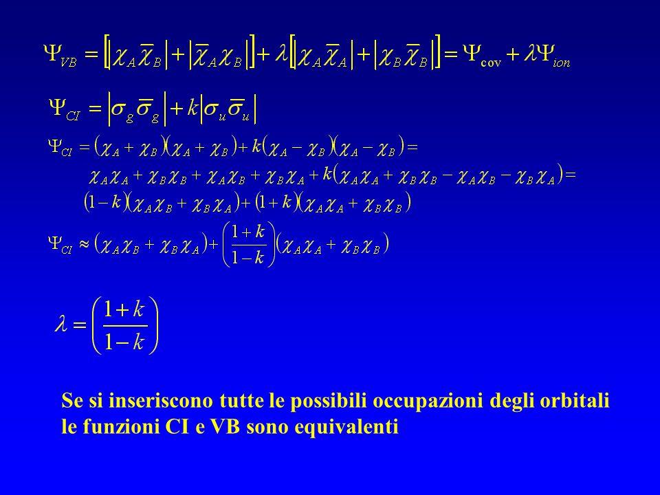 Se si inseriscono tutte le possibili occupazioni degli orbitali le funzioni CI e VB sono equivalenti