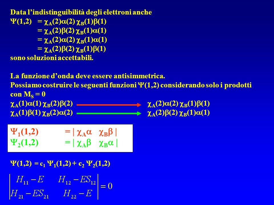Strutture ioniche Accanto alle strutture covalenti H A – H B per migliorare la funzione donda è possibile introdurre strutture ioniche H A + H B e H A H B + = c cov cov + c ion ion E diss R Å (Å) covalente3.140.87 MO3.470.73 covalente + ioniche 4.000.77 + orbitali p covalenti 4.020.75 + orbitali p + ioniche 4.10 Sperim.4.720.7395