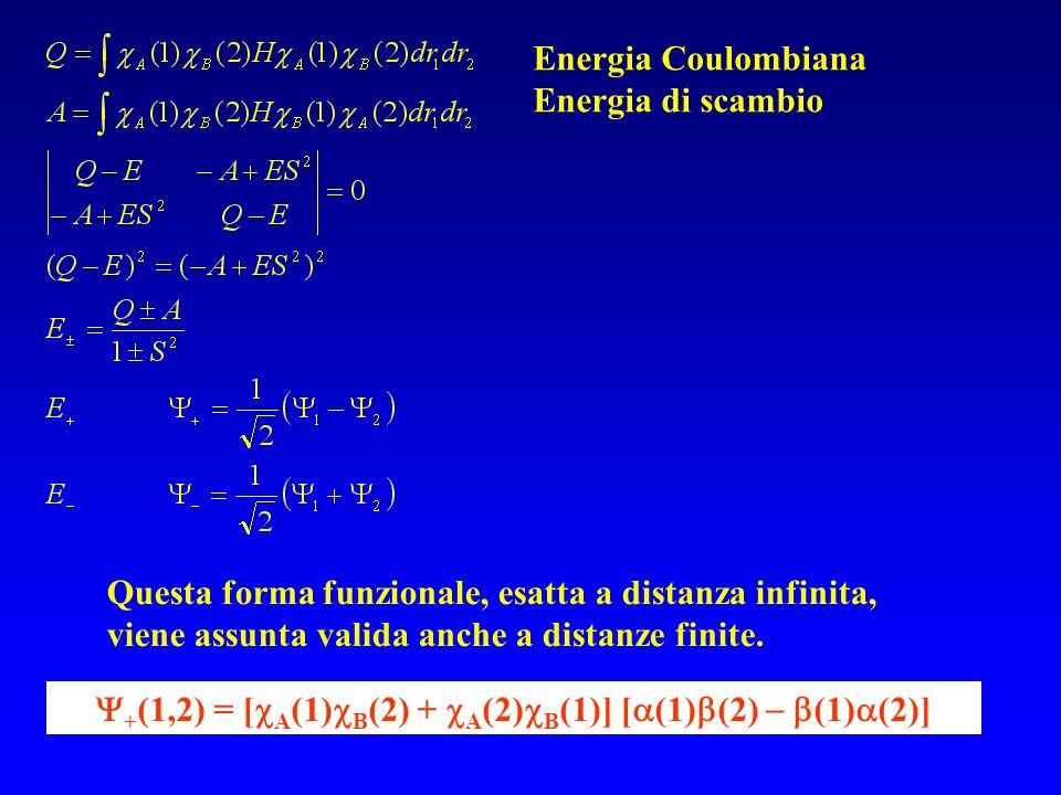 1 (1,2) = [ A (1) B (2) + A (2) B (1)] [ (1) (2) (1) (2)] M S = 0 Funzione spaziale simmetrica, funzione di spin antisimmetrica Funzione di singoletto 2 (1,2) = [ A (1) B (2) A (2) B (1)] [ (1) (2) + (1) (2)] M S = 0 3 (1,2) = [ A (1) B (2) A (2) B (1)] (1) (2) M S = 1 4 (1,2) = [ A (1) B (2) A (2) B (1)] (1) (2) M S = -1 Funzioni spaziali antisimmetriche, funzioni di spin simmetriche Funzioni di tripletto E+E+ E