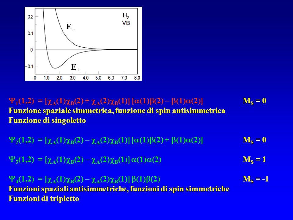 1 (1,2) = [ A (1) B (2) + A (2) B (1)] [ (1) (2) (1) (2)] M S = 0 Funzione spaziale simmetrica, funzione di spin antisimmetrica Funzione di singoletto