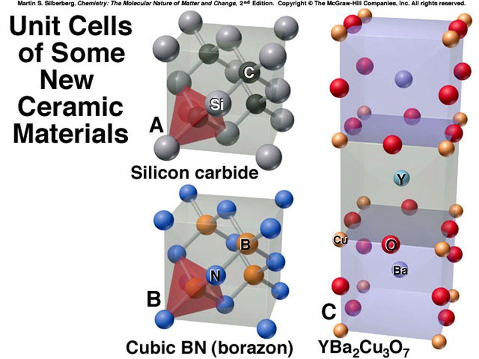 Tipi di Solidi Cristallini Solidi Molecolari: H 2 O, CH 4, CO 2 Solidi Molecolari: H 2 O, CH 4, CO 2
