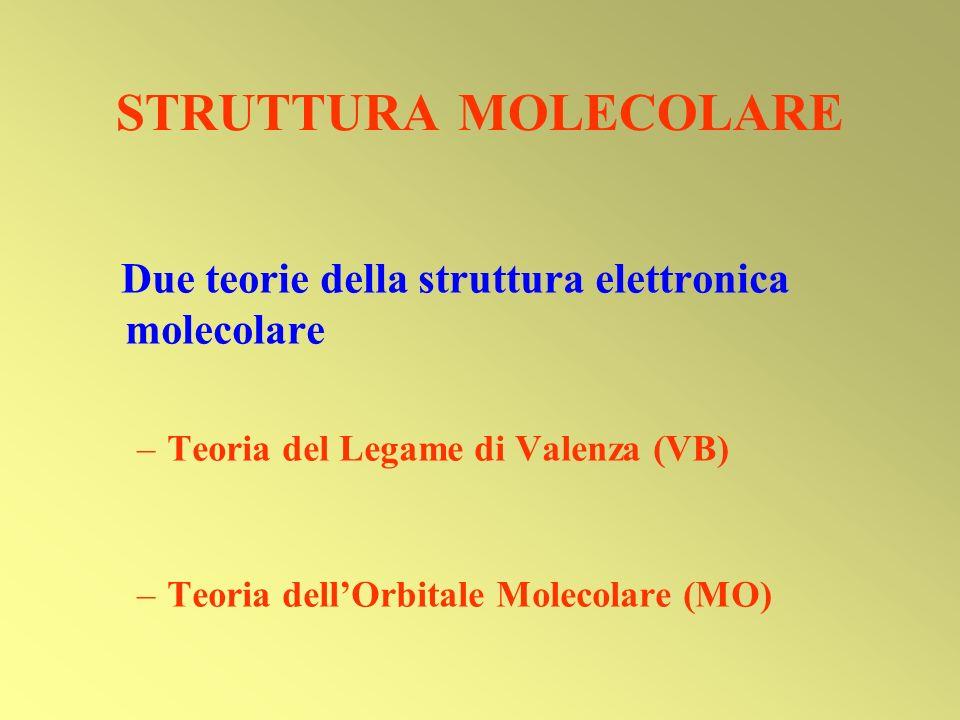 STRUTTURA MOLECOLARE Due teorie della struttura elettronica molecolare –Teoria del Legame di Valenza (VB) –Teoria dellOrbitale Molecolare (MO)