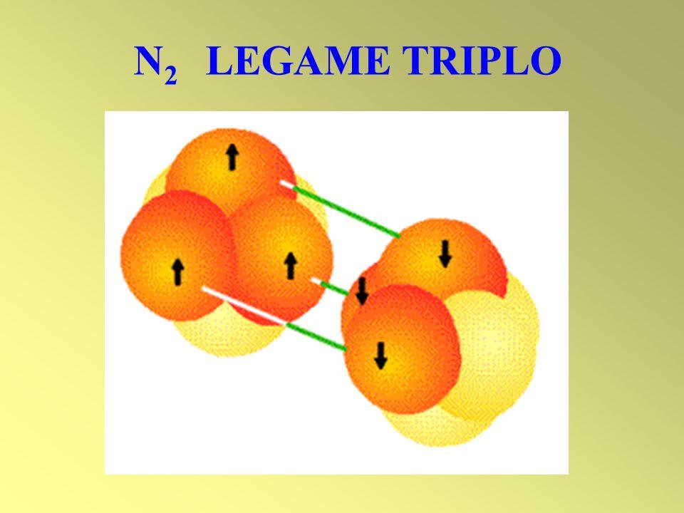 N 2 LEGAME TRIPLO