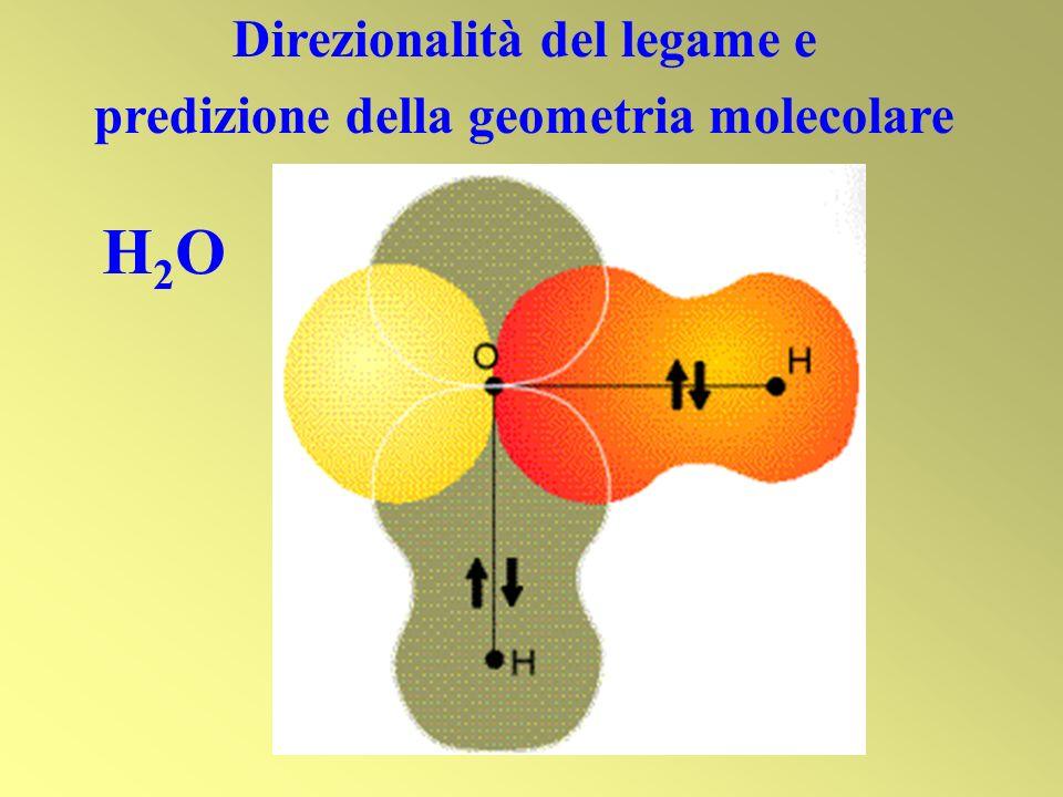 Direzionalità del legame e predizione della geometria molecolare H2OH2O