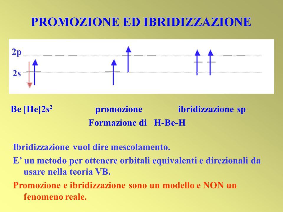 PROMOZIONE ED IBRIDIZZAZIONE 2p 2s Be [He]2s 2 promozione ibridizzazione sp Formazione di H-Be-H Ibridizzazione vuol dire mescolamento. E un metodo pe