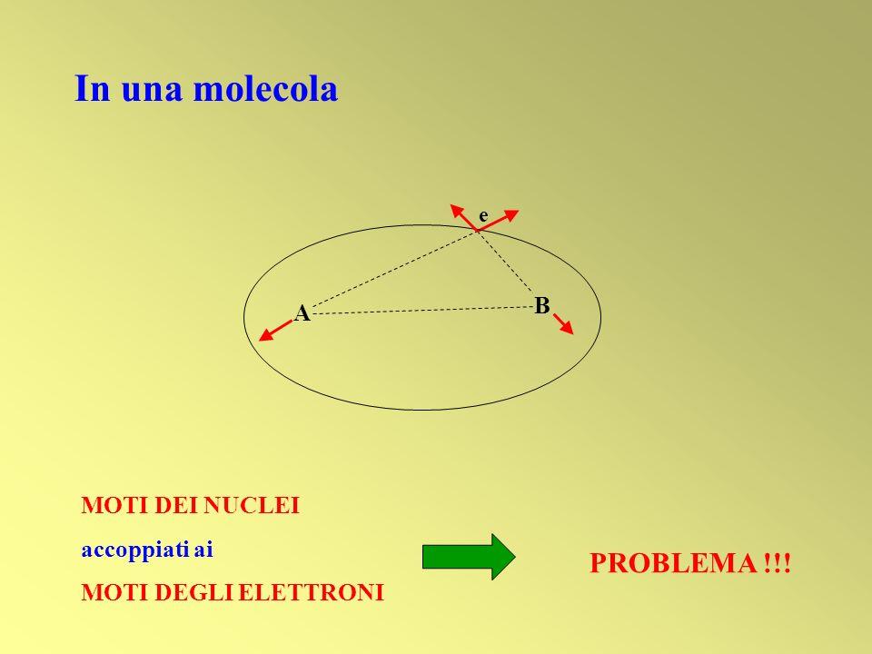 In una molecola MOTI DEI NUCLEI accoppiati ai MOTI DEGLI ELETTRONI PROBLEMA !!! e A B
