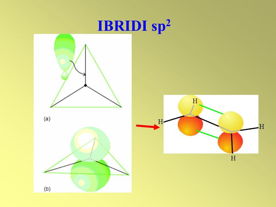 IBRIDI sp 2 H H H H