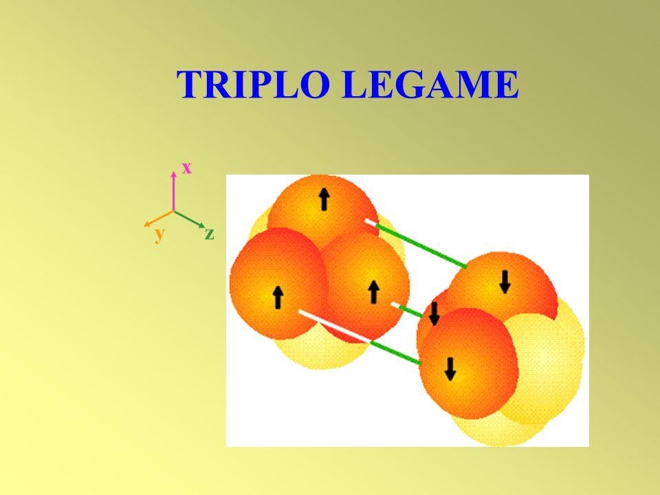 TRIPLO LEGAME zy x