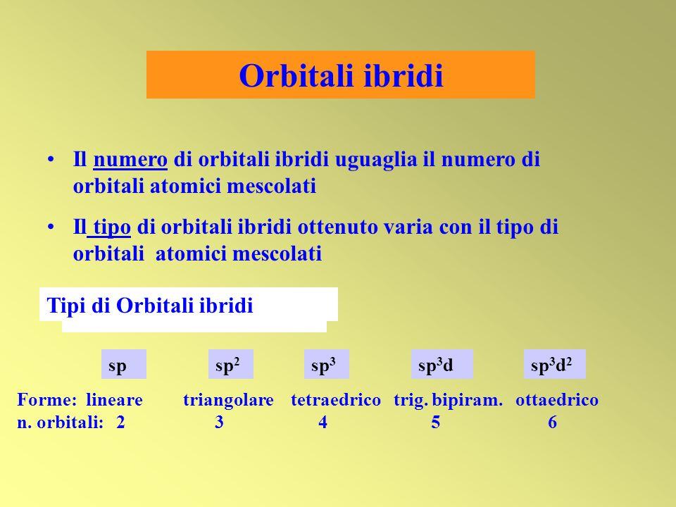 sp 3 d 2 sp 3 dsp 3 sp 2 sp Orbitali ibridi Il numero di orbitali ibridi uguaglia il numero di orbitali atomici mescolati Il tipo di orbitali ibridi o