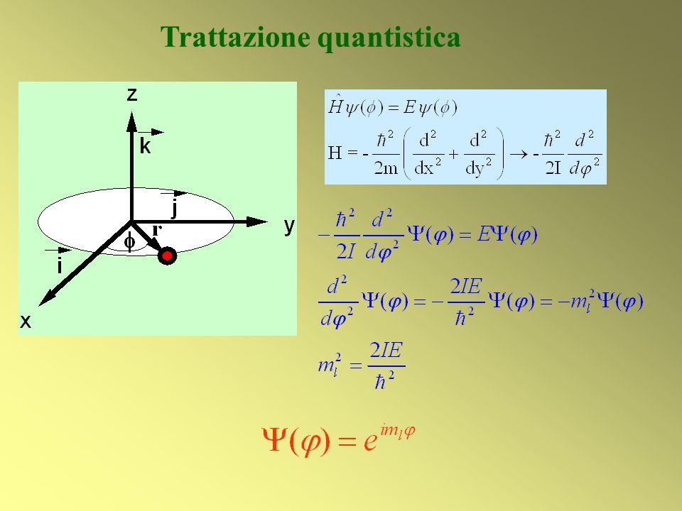 Trattazione quantistica