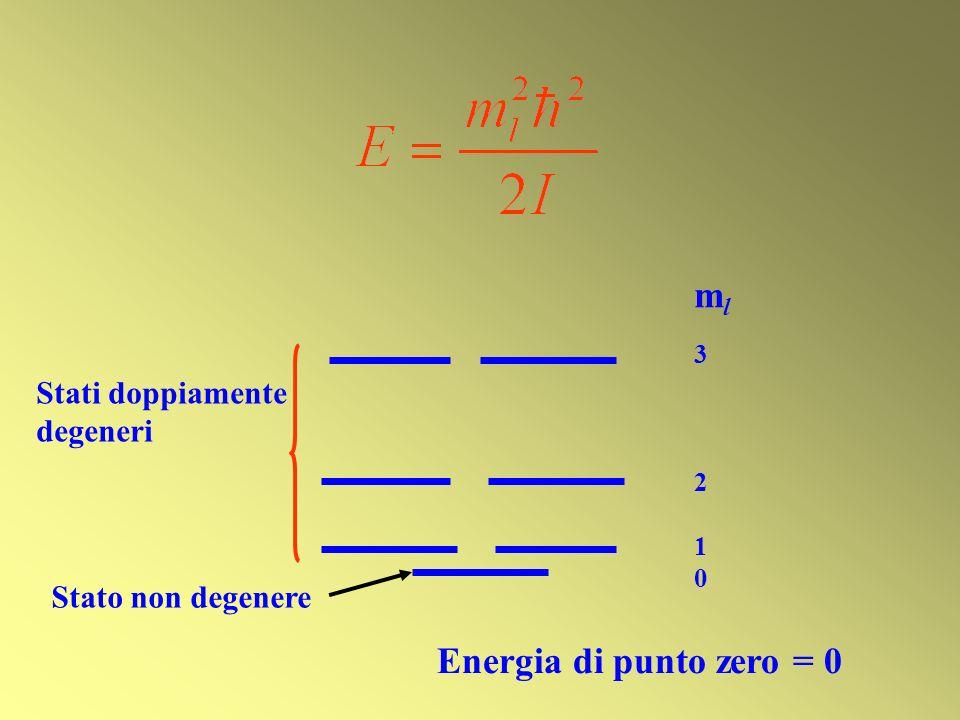 ml3210ml3210 Energia di punto zero = 0 Stati doppiamente degeneri Stato non degenere