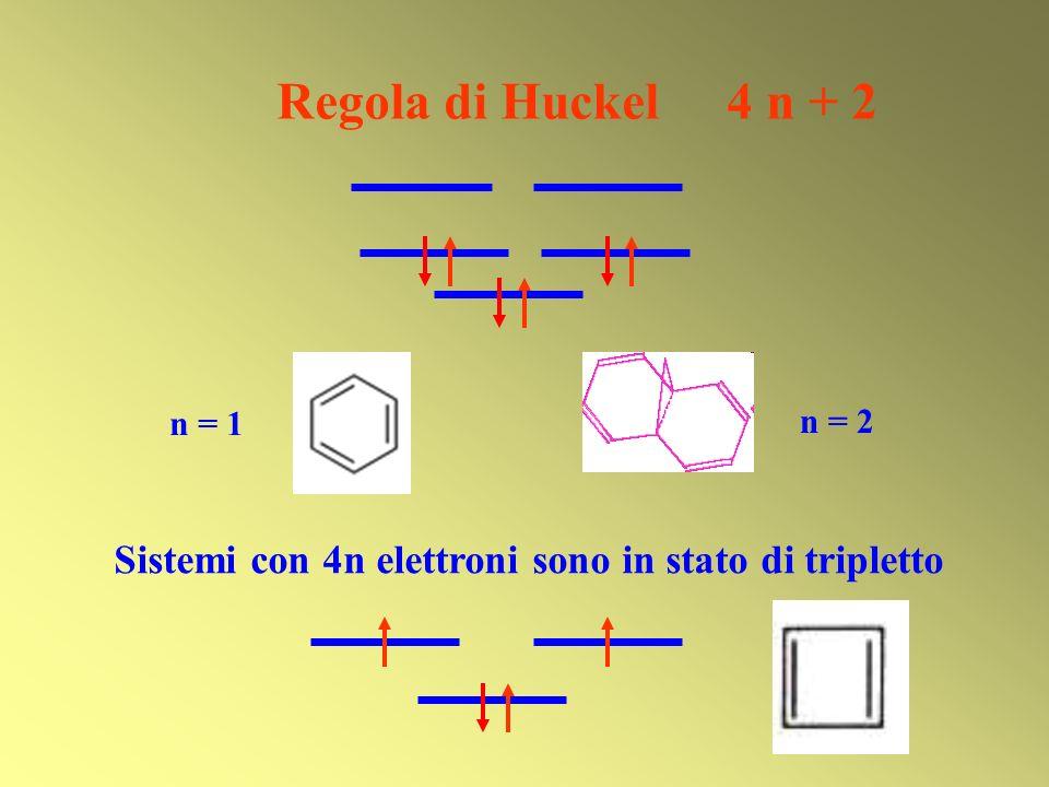Regola di Huckel 4 n + 2 Sistemi con 4n elettroni sono in stato di tripletto n = 1 n = 2