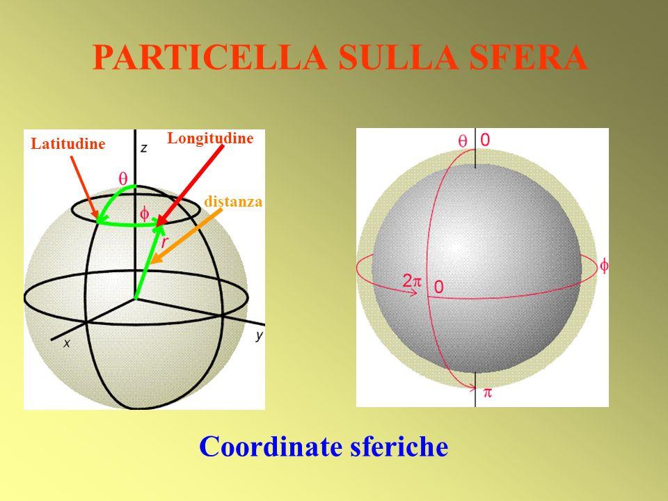 PARTICELLA SULLA SFERA Coordinate sferiche Latitudine Longitudine distanza