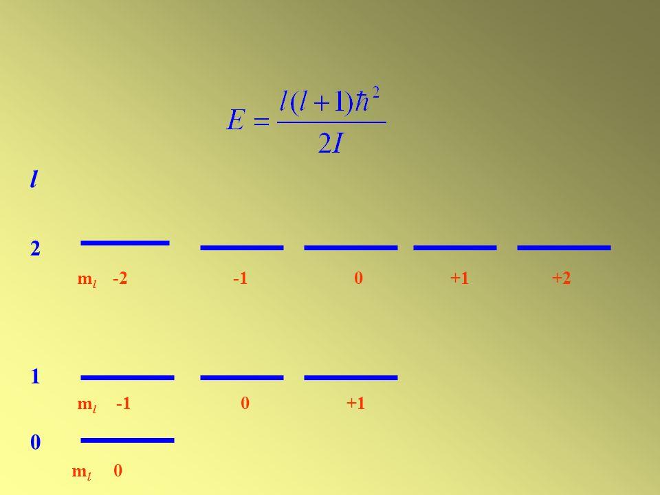 l210l210 m l -1 0 +1 m l 0 m l -2 -1 0 +1 +2