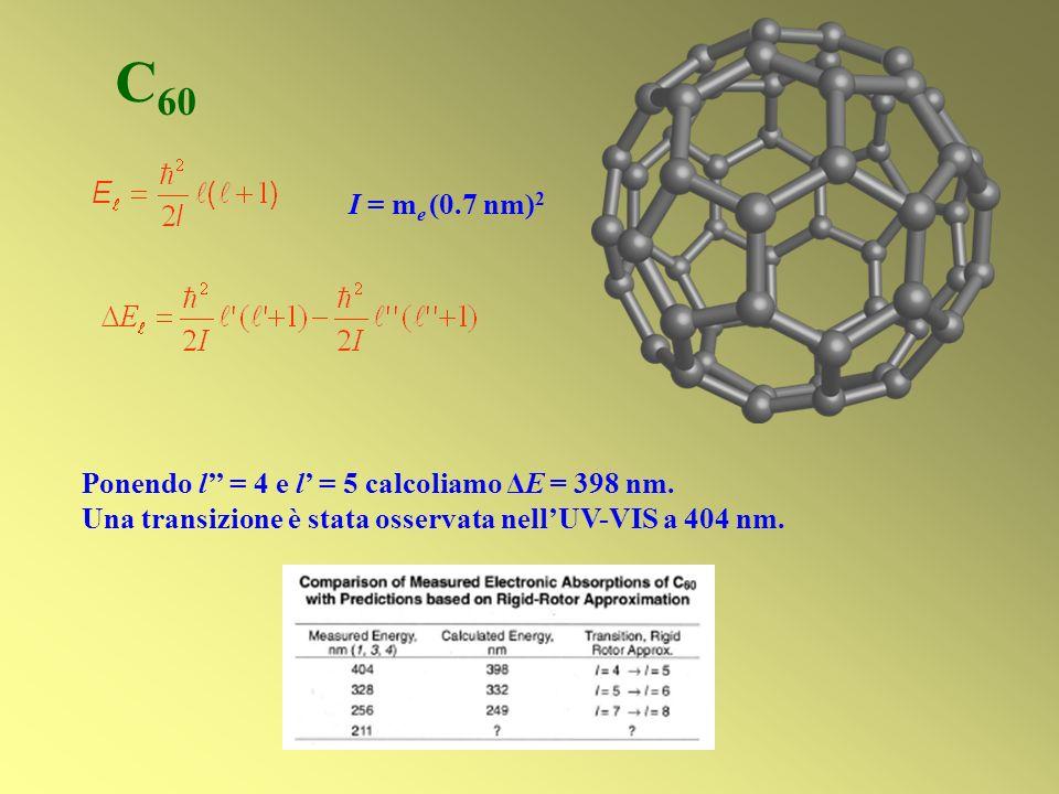 C 60 I = m e (0.7 nm) 2 Ponendo l = 4 e l = 5 calcoliamo ΔE = 398 nm. Una transizione è stata osservata nellUV-VIS a 404 nm.