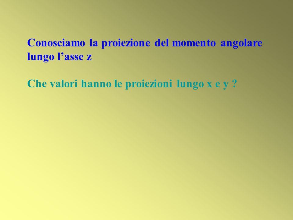 Conosciamo la proiezione del momento angolare lungo lasse z Che valori hanno le proiezioni lungo x e y ?