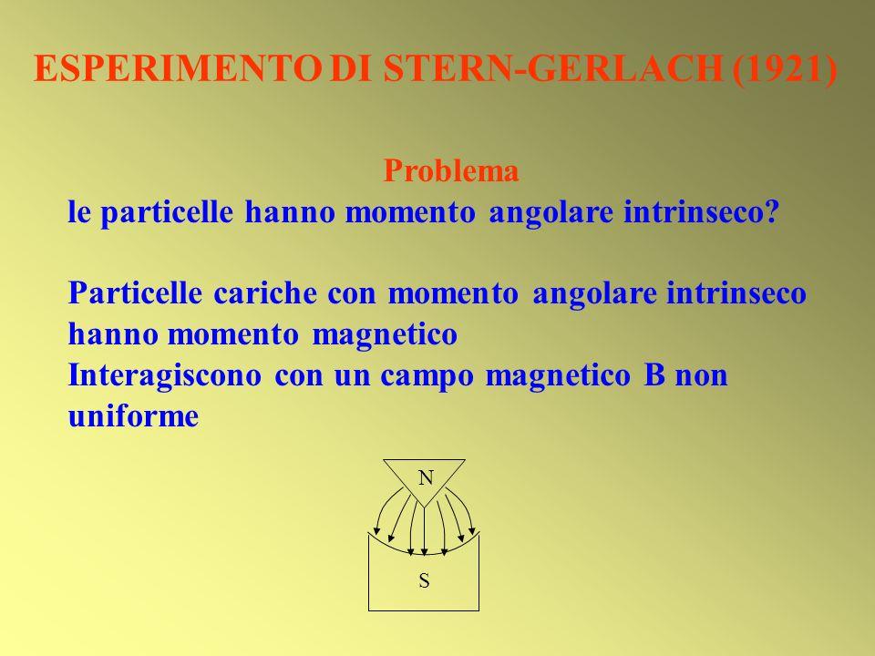 ESPERIMENTO DI STERN-GERLACH (1921) N S Problema le particelle hanno momento angolare intrinseco? Particelle cariche con momento angolare intrinseco h