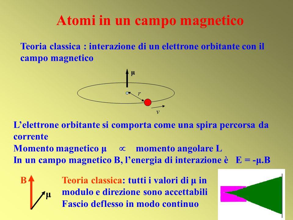 Atomi in un campo magnetico Teoria classica : interazione di un elettrone orbitante con il campo magnetico Lelettrone orbitante si comporta come una s