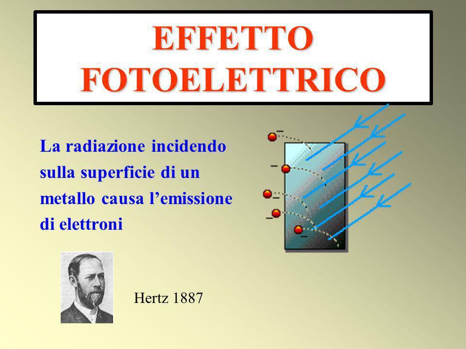 EFFETTO FOTOELETTRICO La radiazione incidendo sulla superficie di un metallo causa lemissione di elettroni Hertz 1887