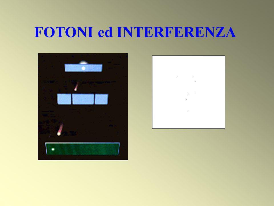 FOTONI ed INTERFERENZA
